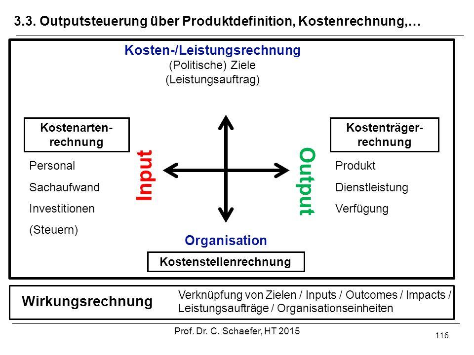3.3. Outputsteuerung über Produktdefinition, Kostenrechnung,… 116 Kosten-/Leistungsrechnung (Politische) Ziele (Leistungsauftrag) Kostenarten- rechnun