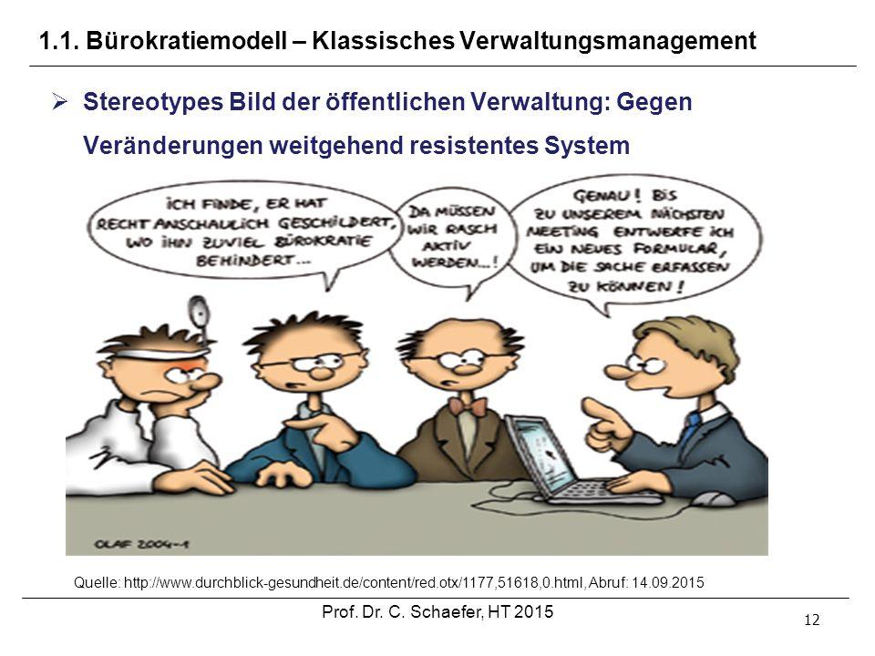1.1. Bürokratiemodell – Klassisches Verwaltungsmanagement 12  Stereotypes Bild der öffentlichen Verwaltung: Gegen Veränderungen weitgehend resistente