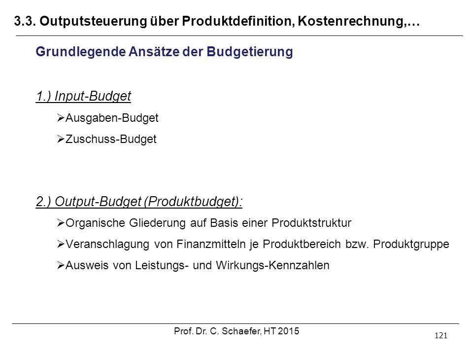 3.3. Outputsteuerung über Produktdefinition, Kostenrechnung,… 121 Grundlegende Ansätze der Budgetierung 1.) Input-Budget  Ausgaben-Budget  Zuschuss-