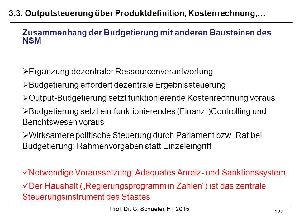 3.3. Outputsteuerung über Produktdefinition, Kostenrechnung,… 122 Zusammenhang der Budgetierung mit anderen Bausteinen des NSM  Ergänzung dezentraler