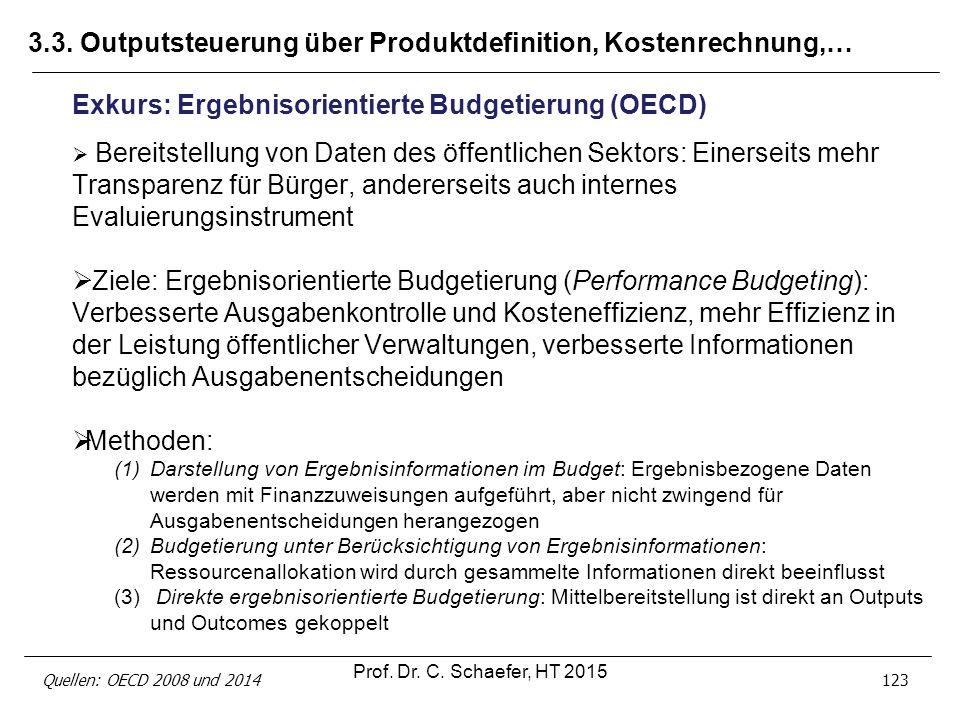 3.3. Outputsteuerung über Produktdefinition, Kostenrechnung,… Quellen: OECD 2008 und 2014123 Exkurs: Ergebnisorientierte Budgetierung (OECD)  Bereits