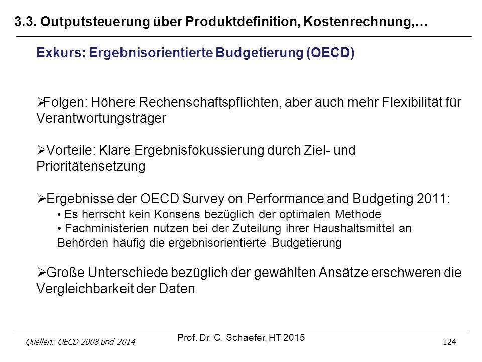 3.3. Outputsteuerung über Produktdefinition, Kostenrechnung,… 124 Exkurs: Ergebnisorientierte Budgetierung (OECD)  Folgen: Höhere Rechenschaftspflich