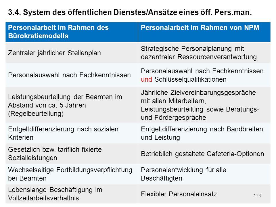 3.4. System des öffentlichen Dienstes/Ansätze eines öff. Pers.man. 129 Personalarbeit im Rahmen des Bürokratiemodells Personalarbeit im Rahmen von NPM