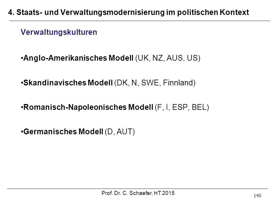 4. Staats- und Verwaltungsmodernisierung im politischen Kontext 140 Verwaltungskulturen Anglo-Amerikanisches Modell (UK, NZ, AUS, US) Skandinavisches
