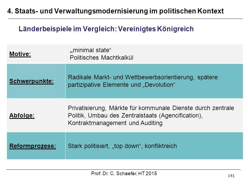 """4. Staats- und Verwaltungsmodernisierung im politischen Kontext 141 Länderbeispiele im Vergleich: Vereinigtes Königreich Motive: """"minimal state"""" Polit"""