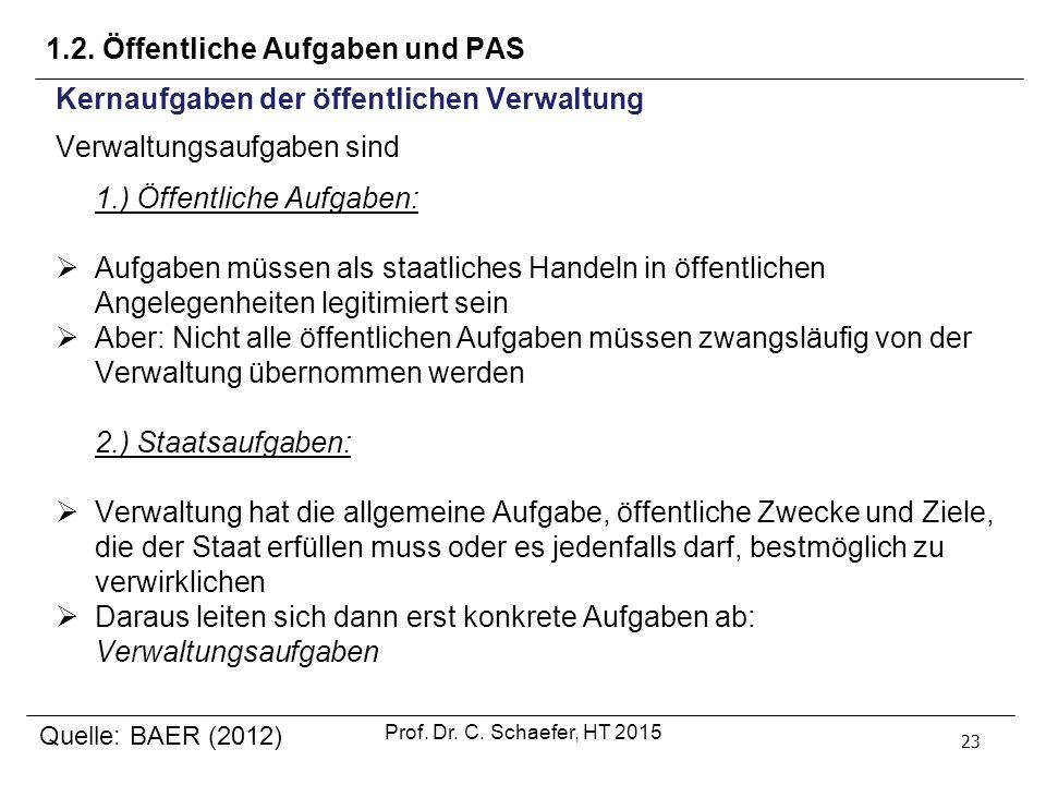 1.2. Öffentliche Aufgaben und PAS 23 Kernaufgaben der öffentlichen Verwaltung Verwaltungsaufgaben sind 1.) Öffentliche Aufgaben:  Aufgaben müssen als