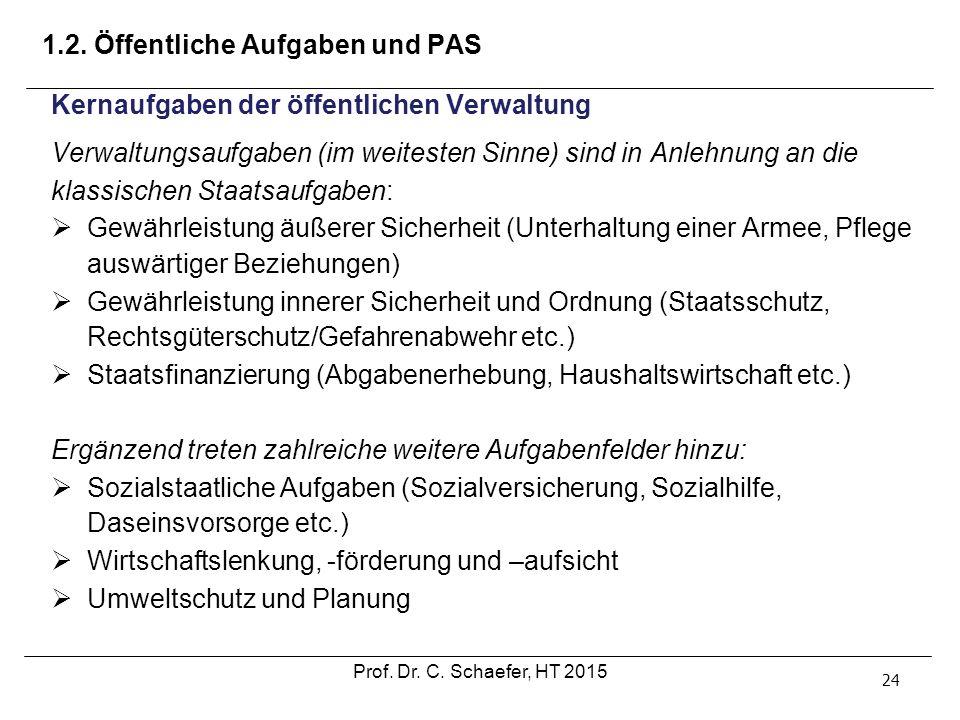 1.2. Öffentliche Aufgaben und PAS 24 Kernaufgaben der öffentlichen Verwaltung Verwaltungsaufgaben (im weitesten Sinne) sind in Anlehnung an die klassi