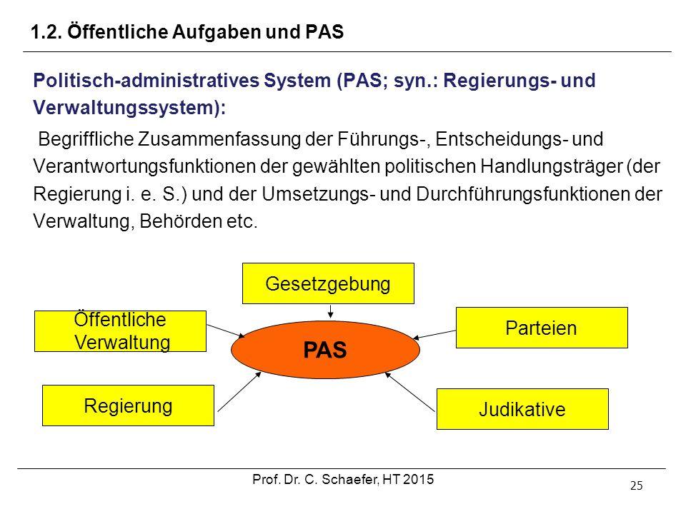 1.2. Öffentliche Aufgaben und PAS 25 Politisch-administratives System (PAS; syn.: Regierungs- und Verwaltungssystem): Begriffliche Zusammenfassung der