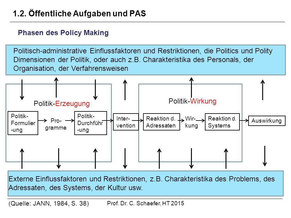 1.2. Öffentliche Aufgaben und PAS (Quelle: JANN, 1984, S. 38) Phasen des Policy Making Politisch-administrative Einflussfaktoren und Restriktionen, di