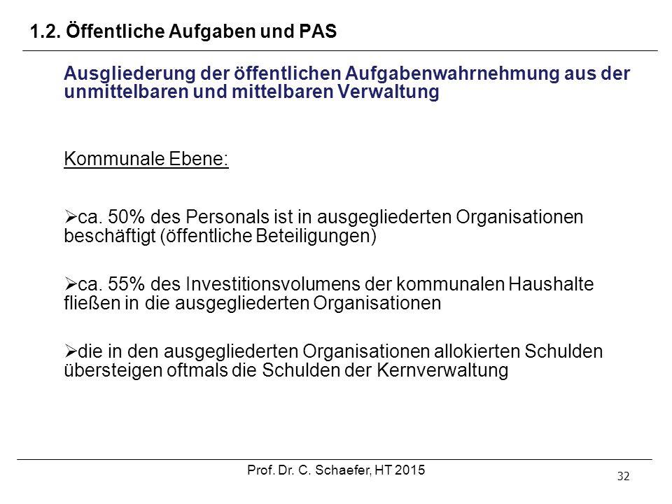 1.2. Öffentliche Aufgaben und PAS 32 Ausgliederung der öffentlichen Aufgabenwahrnehmung aus der unmittelbaren und mittelbaren Verwaltung Kommunale Ebe