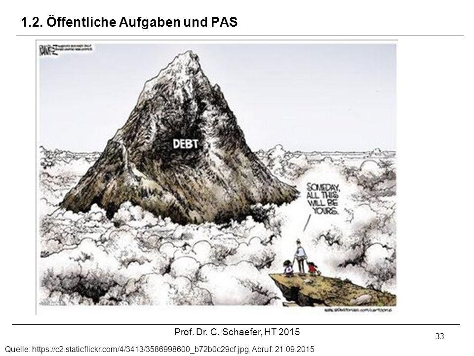 1.2. Öffentliche Aufgaben und PAS 33 Quelle: https://c2.staticflickr.com/4/3413/3586998600_b72b0c29cf.jpg, Abruf: 21.09.2015 Prof. Dr. C. Schaefer, HT