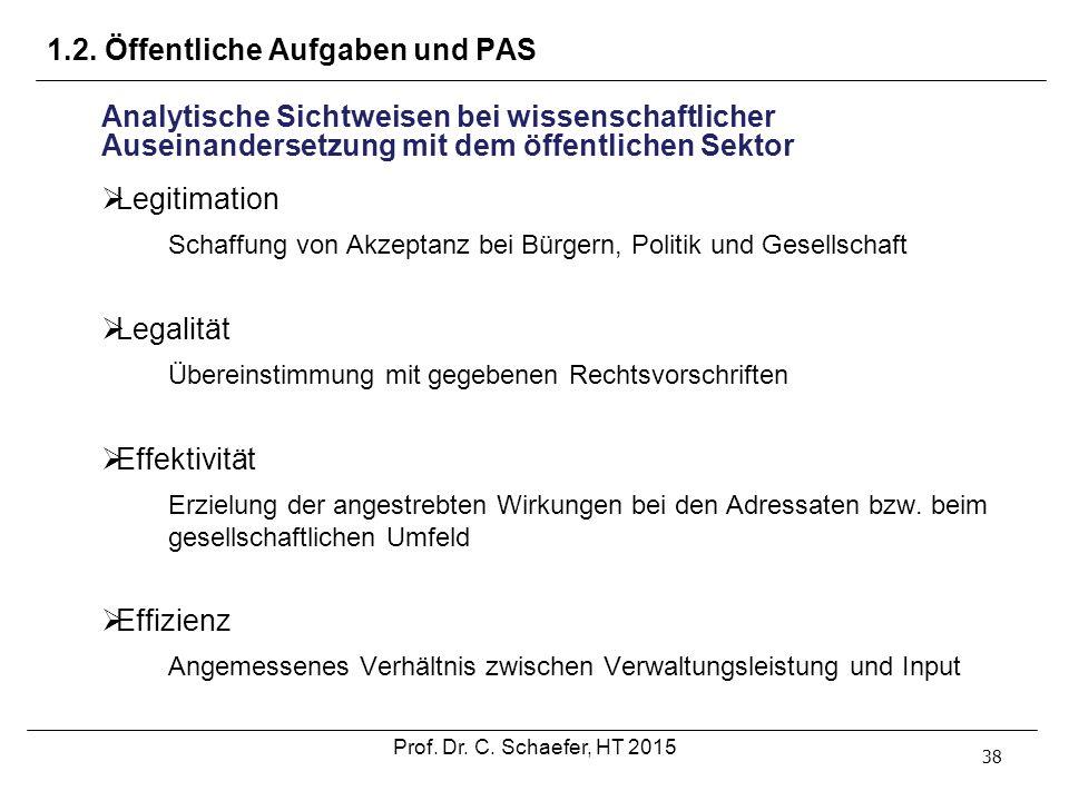 1.2. Öffentliche Aufgaben und PAS 38 Analytische Sichtweisen bei wissenschaftlicher Auseinandersetzung mit dem öffentlichen Sektor  Legitimation Scha