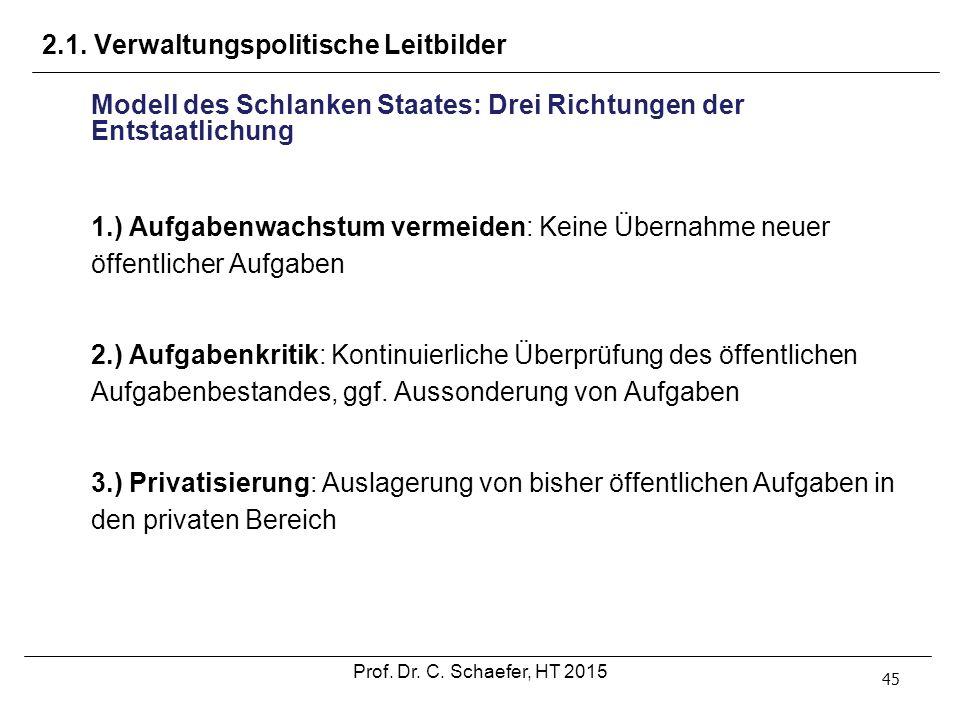 2.1. Verwaltungspolitische Leitbilder 45 Modell des Schlanken Staates: Drei Richtungen der Entstaatlichung 1.) Aufgabenwachstum vermeiden: Keine Übern