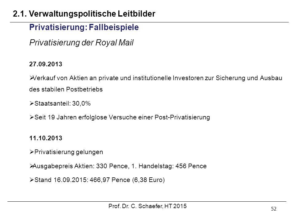 52 Privatisierung: Fallbeispiele Privatisierung der Royal Mail 27.09.2013  Verkauf von Aktien an private und institutionelle Investoren zur Sicherung