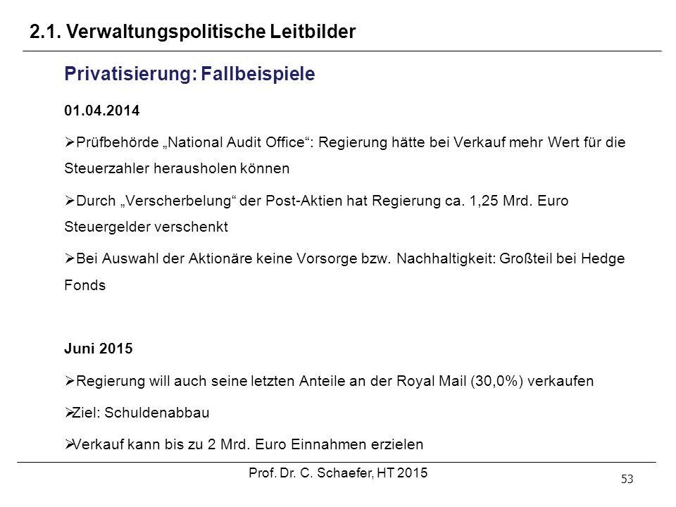 """53 Privatisierung: Fallbeispiele 01.04.2014  Prüfbehörde """"National Audit Office"""": Regierung hätte bei Verkauf mehr Wert für die Steuerzahler herausho"""