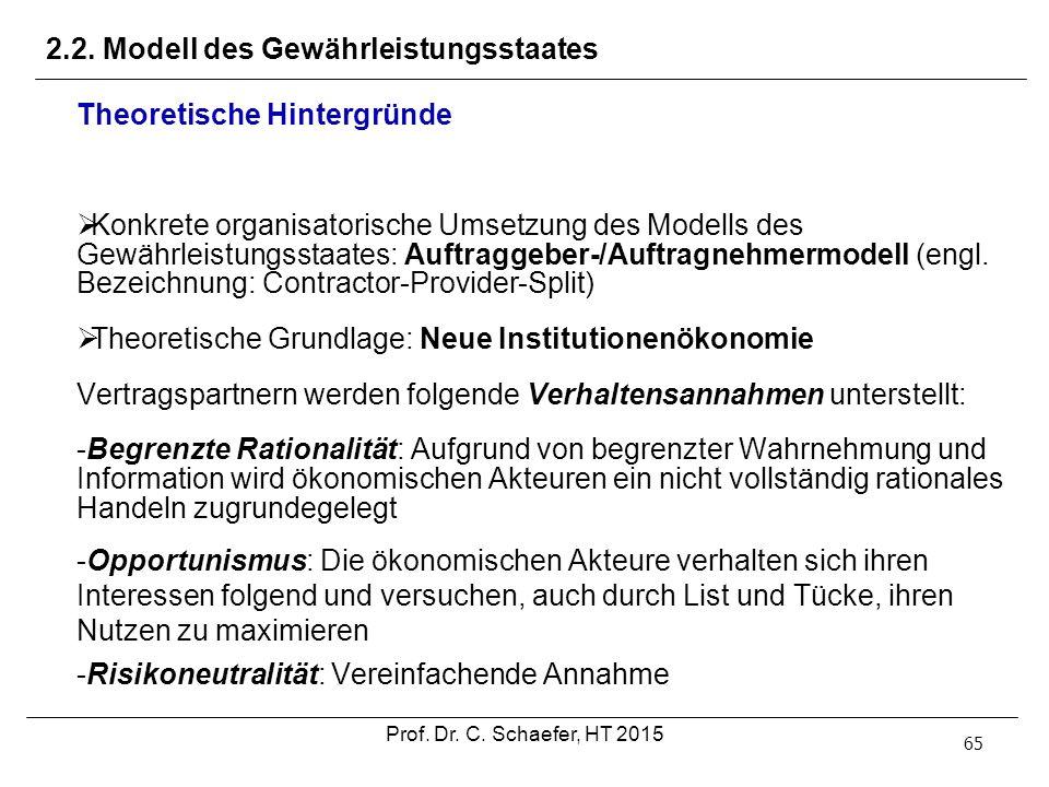 2.2. Modell des Gewährleistungsstaates 65 Theoretische Hintergründe  Konkrete organisatorische Umsetzung des Modells des Gewährleistungsstaates: Auft