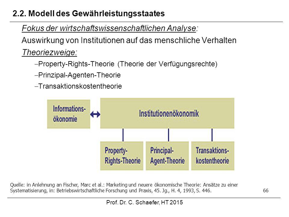 2.2. Modell des Gewährleistungsstaates Quelle: in Anlehnung an Fischer, Marc et al.: Marketing und neuere ökonomische Theorie: Ansätze zu einer System