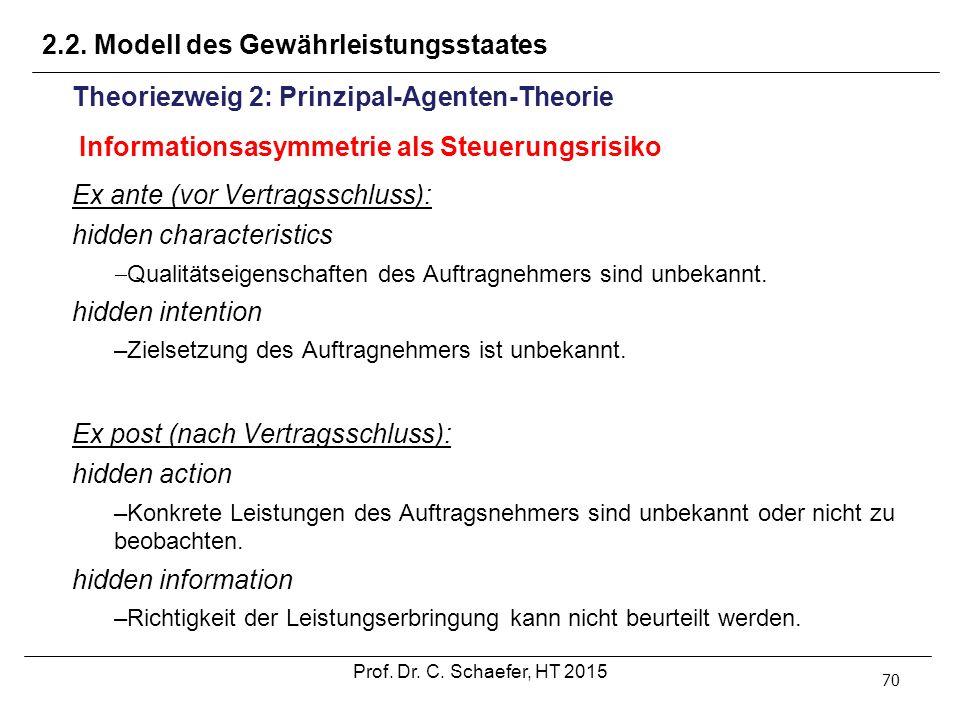 2.2. Modell des Gewährleistungsstaates 70 Theoriezweig 2: Prinzipal-Agenten-Theorie Informationsasymmetrie als Steuerungsrisiko Ex ante (vor Vertragss