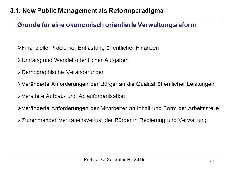 3.1. New Public Management als Reformparadigma 78 Gründe für eine ökonomisch orientierte Verwaltungsreform  Finanzielle Probleme, Entlastung öffentli