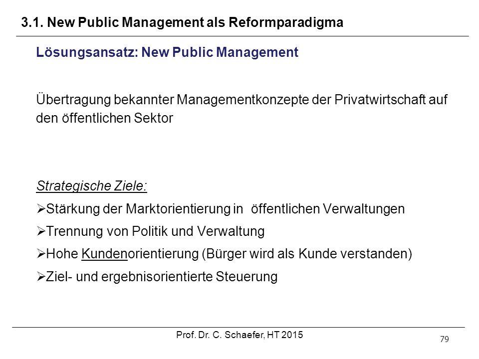 3.1. New Public Management als Reformparadigma 79 Lösungsansatz: New Public Management Übertragung bekannter Managementkonzepte der Privatwirtschaft a