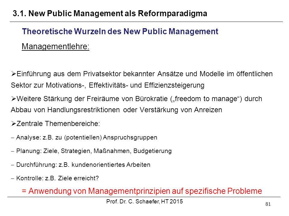 3.1. New Public Management als Reformparadigma 81 Theoretische Wurzeln des New Public Management Managementlehre:  Einführung aus dem Privatsektor be