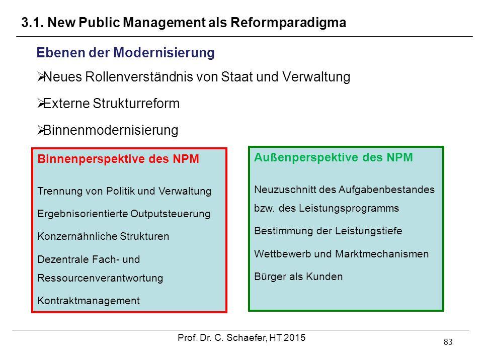 3.1. New Public Management als Reformparadigma 83 Ebenen der Modernisierung  Neues Rollenverständnis von Staat und Verwaltung  Externe Strukturrefor