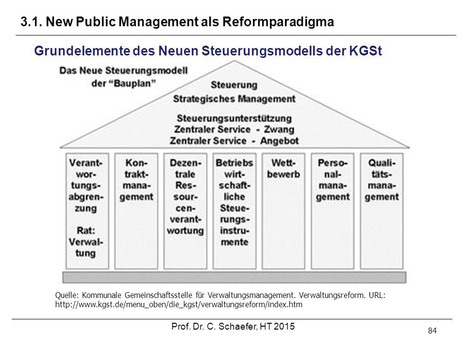 3.1. New Public Management als Reformparadigma 84 Grundelemente des Neuen Steuerungsmodells der KGSt Prof. Dr. C. Schaefer, HT 2015 Quelle: Kommunale