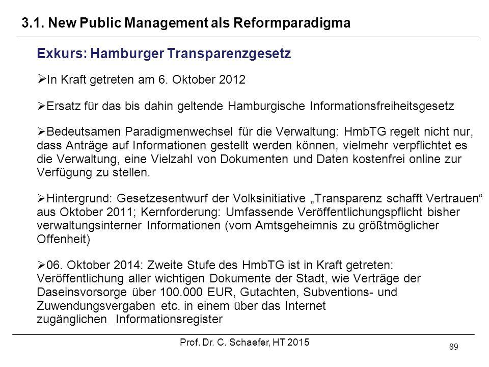 3.1. New Public Management als Reformparadigma 89 Exkurs: Hamburger Transparenzgesetz  In Kraft getreten am 6. Oktober 2012  Ersatz für das bis dahi