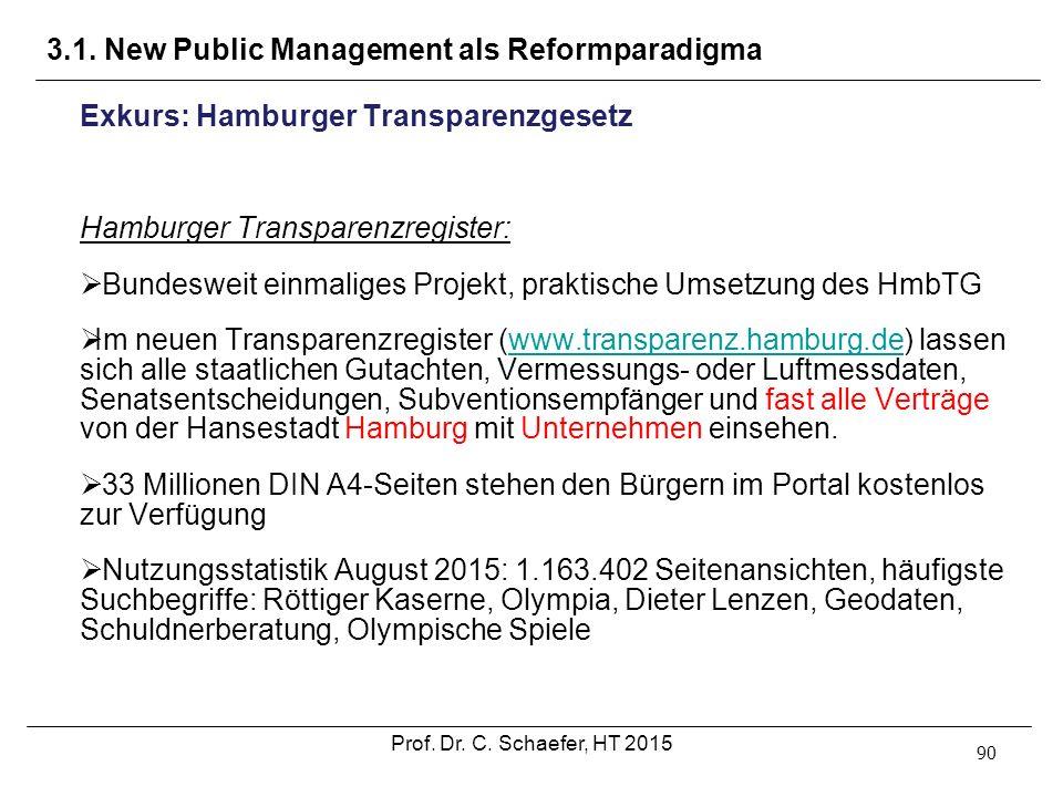 3.1. New Public Management als Reformparadigma 90 Exkurs: Hamburger Transparenzgesetz Hamburger Transparenzregister:  Bundesweit einmaliges Projekt,