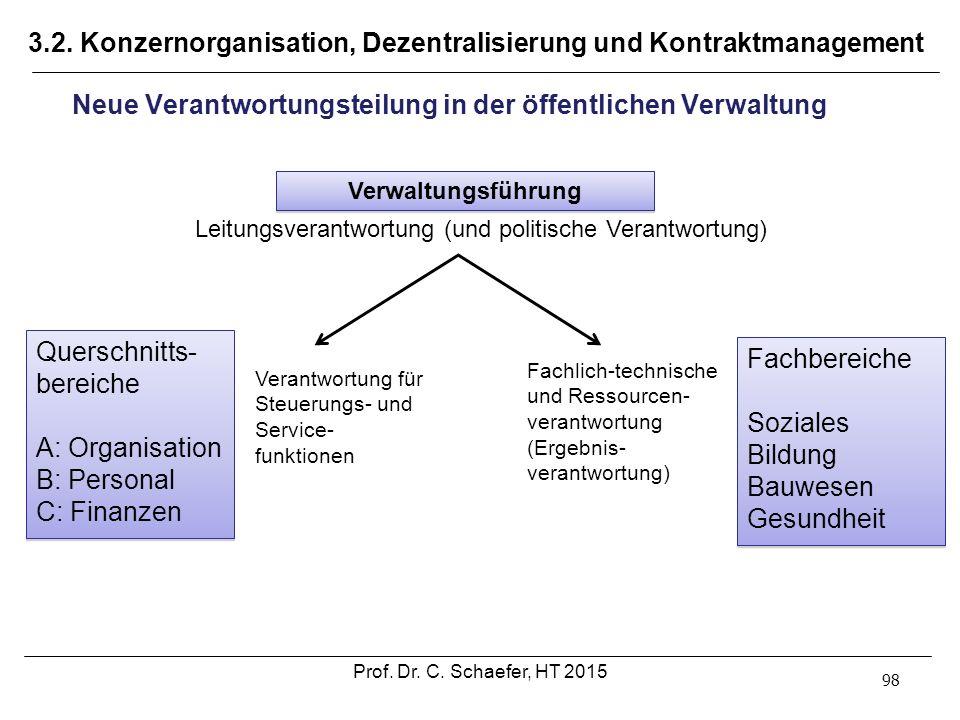 3.2. Konzernorganisation, Dezentralisierung und Kontraktmanagement 98 Neue Verantwortungsteilung in der öffentlichen Verwaltung Verwaltungsführung Lei
