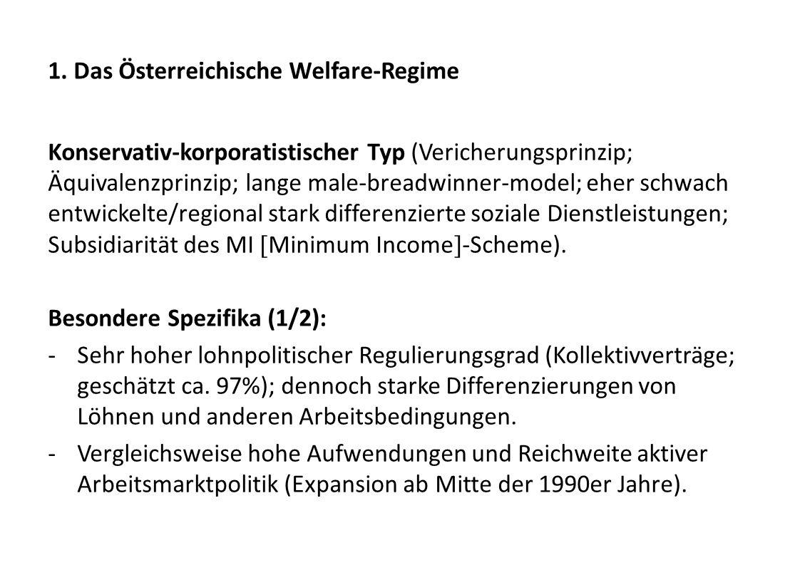 1. Das Österreichische Welfare-Regime Konservativ-korporatistischer Typ (Vericherungsprinzip; Äquivalenzprinzip; lange male-breadwinner-model; eher sc