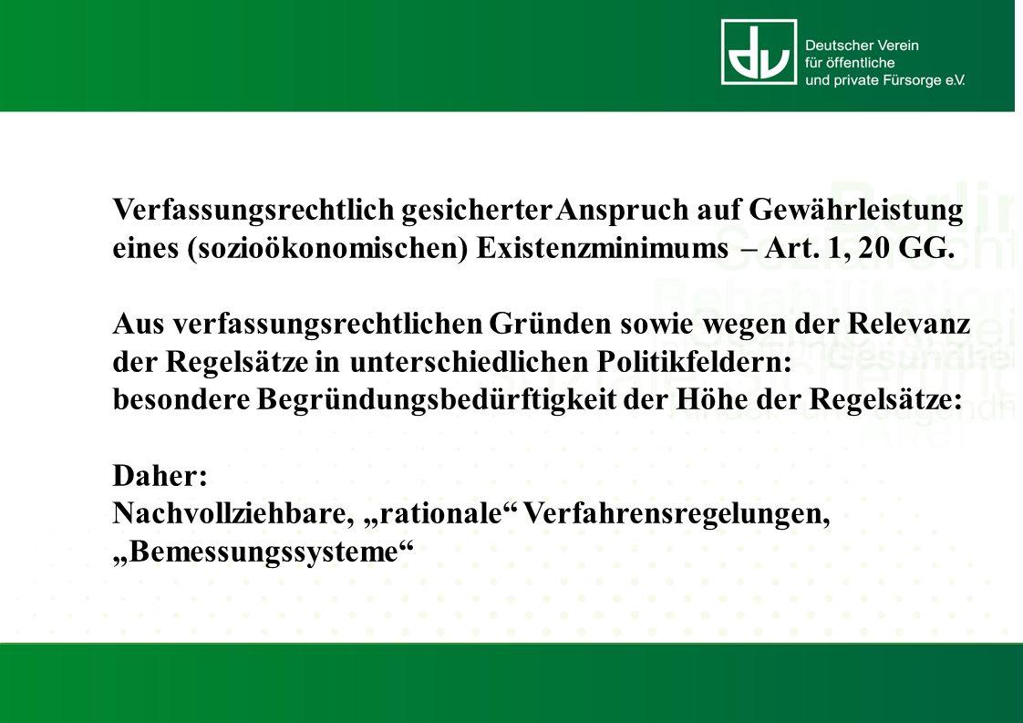 Verfassungsrechtlich gesicherter Anspruch auf Gewährleistung eines (sozioökonomischen) Existenzminimums – Art.
