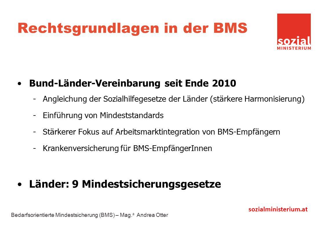 sozialministerium.at Rechtsgrundlagen in der BMS Bund-Länder-Vereinbarung seit Ende 2010 -Angleichung der Sozialhilfegesetze der Länder (stärkere Harmonisierung) -Einführung von Mindeststandards -Stärkerer Fokus auf Arbeitsmarktintegration von BMS-Empfängern -Krankenversicherung für BMS-EmpfängerInnen Länder: 9 Mindestsicherungsgesetze Bedarfsorientierte Mindestsicherung (BMS) – Mag.