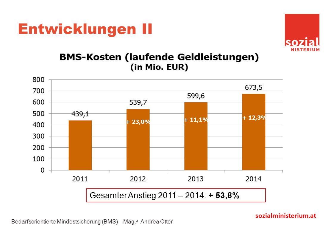 sozialministerium.at Entwicklungen II Gesamter Anstieg 2011 – 2014: + 53,8% + 23,0% + 11,1% + 12,3% Bedarfsorientierte Mindestsicherung (BMS) – Mag.
