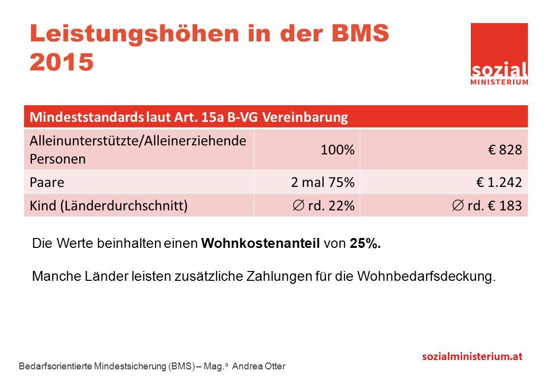sozialministerium.at Leistungshöhen in der BMS 2015 Mindeststandards laut Art.