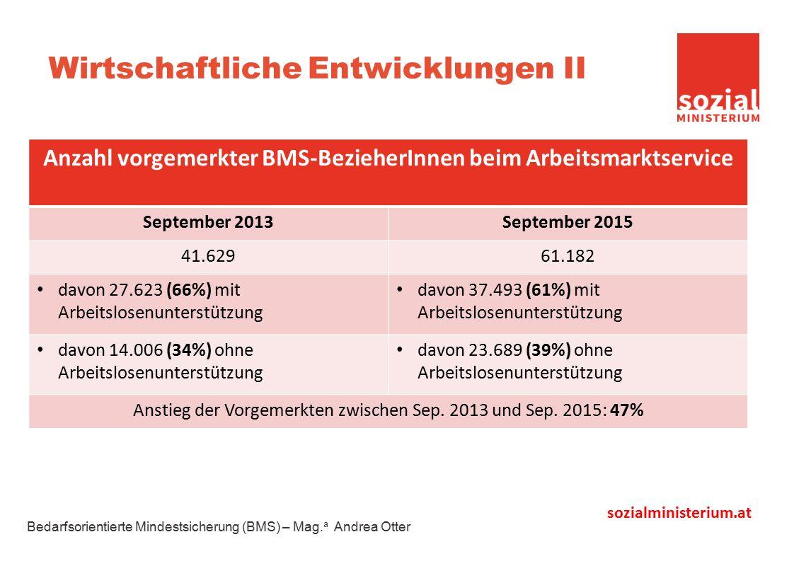 sozialministerium.at Wirtschaftliche Entwicklungen II Bedarfsorientierte Mindestsicherung (BMS) – Mag.