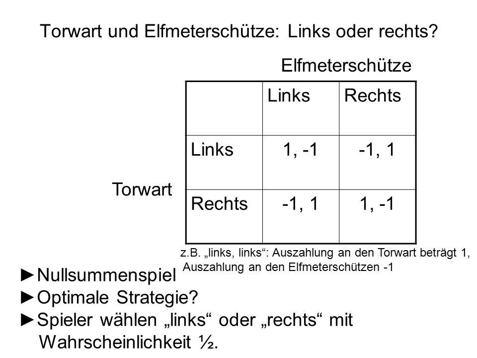Torwart und Elfmeterschütze: Links oder rechts.