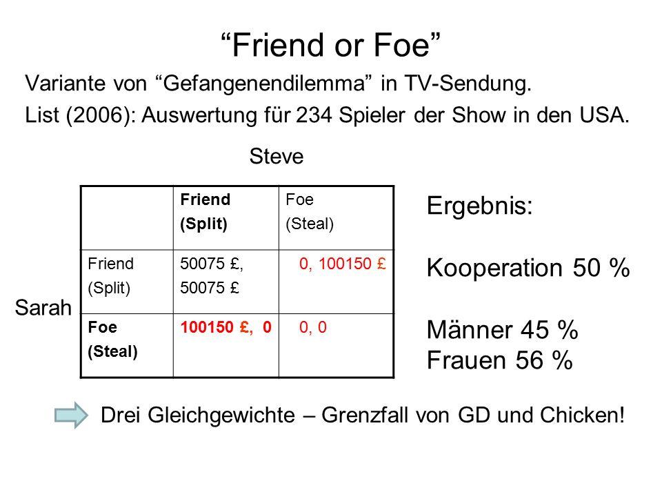 Friend or Foe Variante von Gefangenendilemma in TV-Sendung.