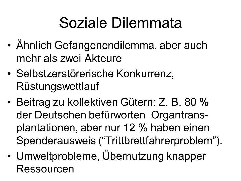 Soziale Dilemmata Ähnlich Gefangenendilemma, aber auch mehr als zwei Akteure Selbstzerstörerische Konkurrenz, Rüstungswettlauf Beitrag zu kollektiven Gütern: Z.
