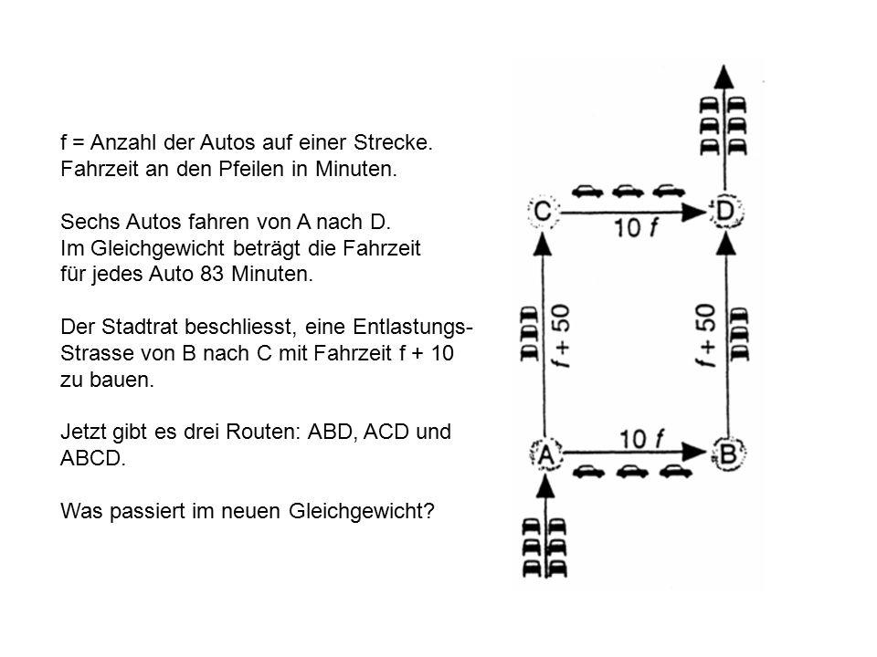 f = Anzahl der Autos auf einer Strecke. Fahrzeit an den Pfeilen in Minuten.