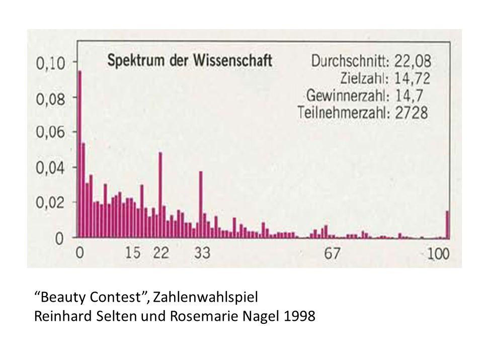 Beauty Contest , Zahlenwahlspiel Reinhard Selten und Rosemarie Nagel 1998