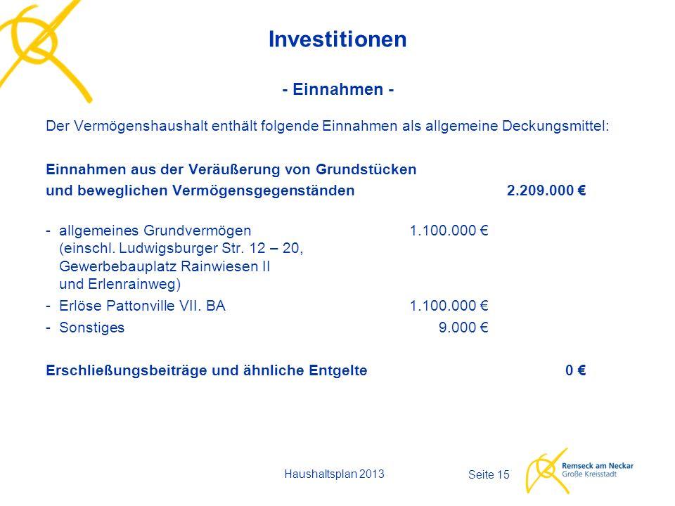 Haushaltsplan 2013 Seite 15 Investitionen - Einnahmen - Der Vermögenshaushalt enthält folgende Einnahmen als allgemeine Deckungsmittel: Einnahmen aus der Veräußerung von Grundstücken und beweglichen Vermögensgegenständen2.209.000 € - allgemeines Grundvermögen1.100.000 € (einschl.