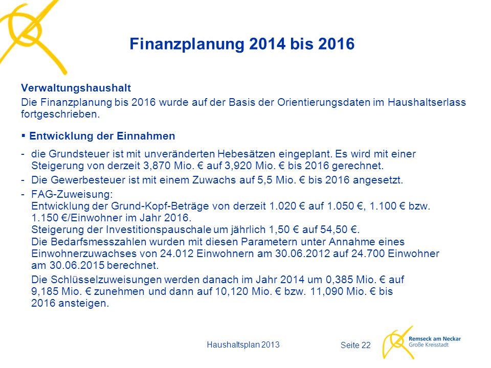 Haushaltsplan 2013 Seite 22 Finanzplanung 2014 bis 2016 Verwaltungshaushalt Die Finanzplanung bis 2016 wurde auf der Basis der Orientierungsdaten im Haushaltserlass fortgeschrieben.