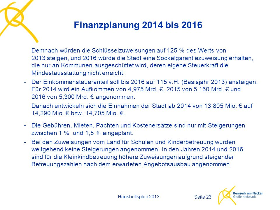 Haushaltsplan 2013 Seite 23 Finanzplanung 2014 bis 2016 Demnach würden die Schlüsselzuweisungen auf 125 % des Werts von 2013 steigen, und 2016 würde die Stadt eine Sockelgarantiezuweisung erhalten, die nur an Kommunen ausgeschüttet wird, deren eigene Steuerkraft die Mindestausstattung nicht erreicht.