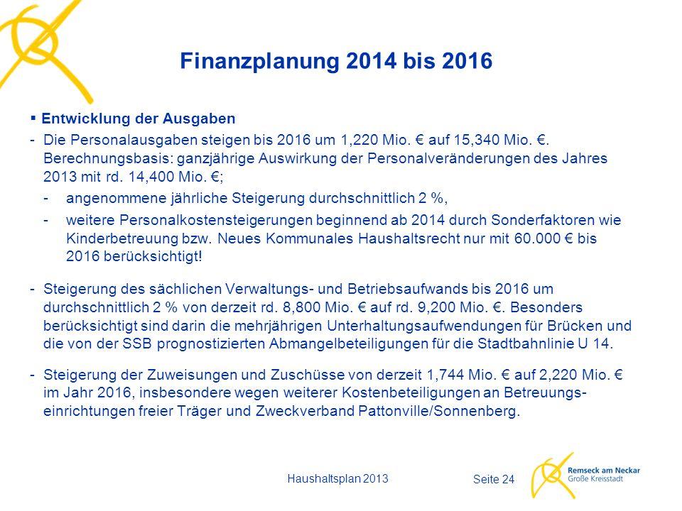 Haushaltsplan 2013 Seite 24 Finanzplanung 2014 bis 2016  Entwicklung der Ausgaben -Die Personalausgaben steigen bis 2016 um 1,220 Mio.
