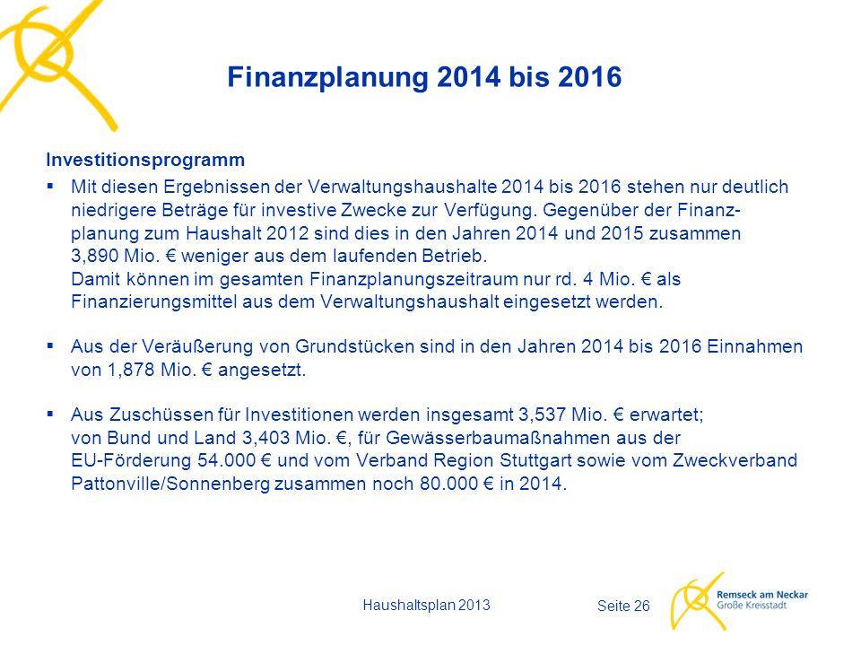 Haushaltsplan 2013 Seite 26 Finanzplanung 2014 bis 2016 Investitionsprogramm  Mit diesen Ergebnissen der Verwaltungshaushalte 2014 bis 2016 stehen nur deutlich niedrigere Beträge für investive Zwecke zur Verfügung.