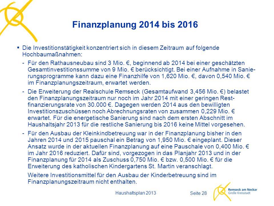 Haushaltsplan 2013 Seite 28 Finanzplanung 2014 bis 2016  Die Investitionstätigkeit konzentriert sich in diesem Zeitraum auf folgende Hochbaumaßnahmen: -Für den Rathausneubau sind 3 Mio.