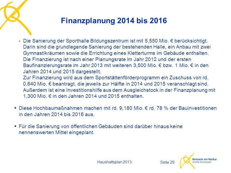 Haushaltsplan 2013 Seite 29 Finanzplanung 2014 bis 2016 -Die Sanierung der Sporthalle Bildungszentrum ist mit 5,550 Mio.