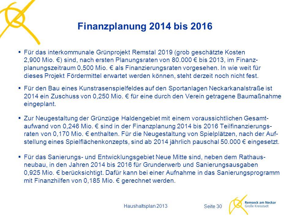 Haushaltsplan 2013 Seite 30 Finanzplanung 2014 bis 2016  Für das interkommunale Grünprojekt Remstal 2019 (grob geschätzte Kosten 2,900 Mio.