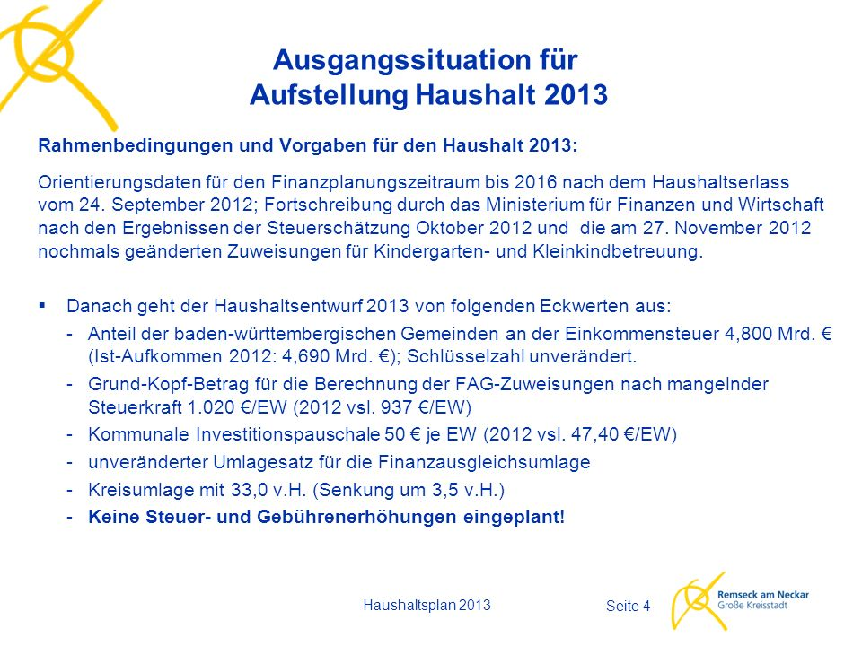 Haushaltsplan 2013 Seite 5 Ausgangssituation für Aufstellung Haushalt 2013 -Lohnsteigerungen - Für Beschäftigte nach TVÖD in 2 Stufen um jeweils 1,4 %, ab 01.01.